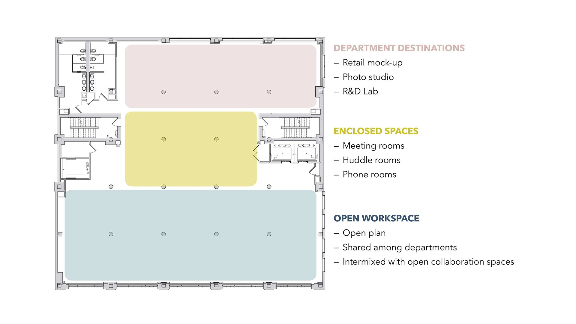 Diagrammatic floorplan of Peloton's new headquarters