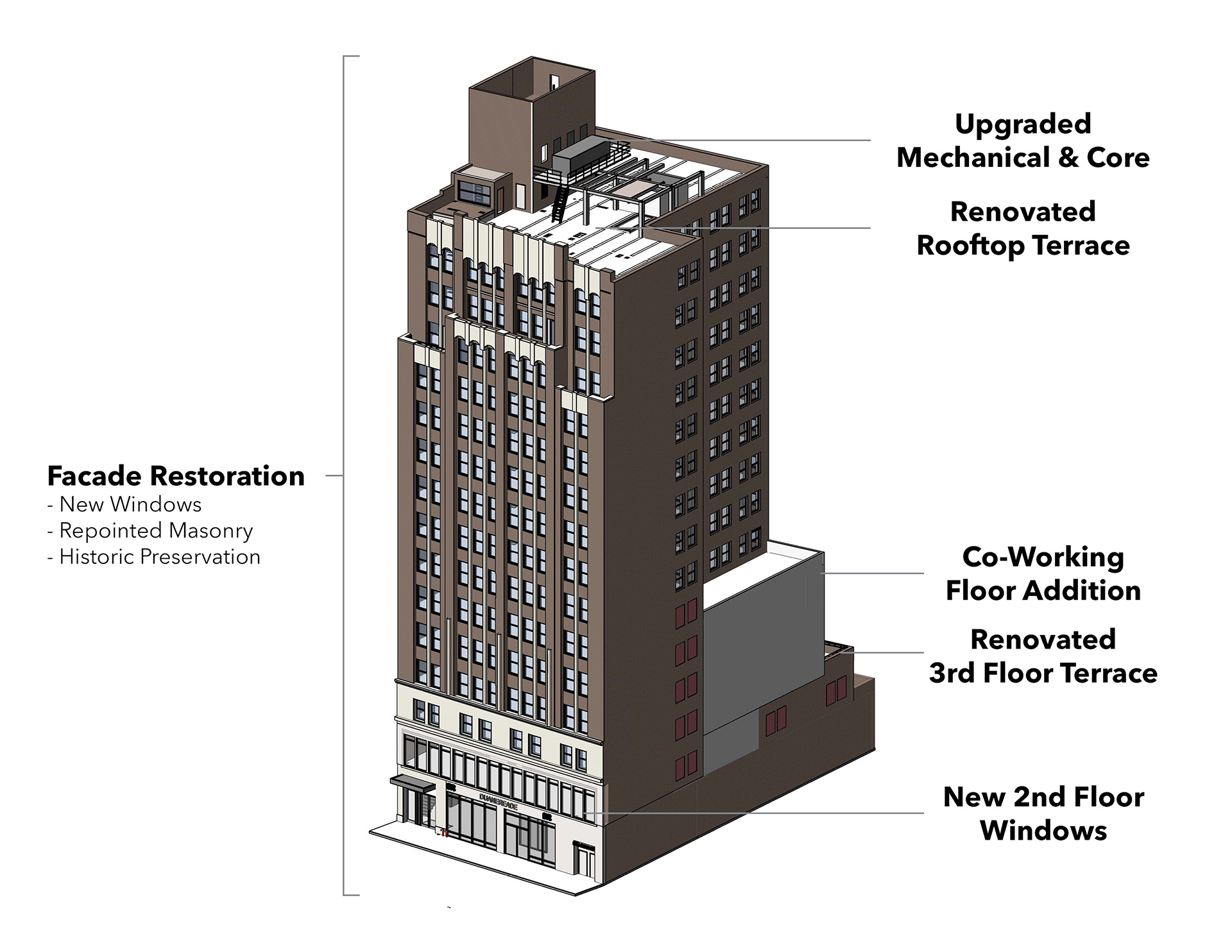 Diagram illustrating scope areas for the 17 John Street building repositioning